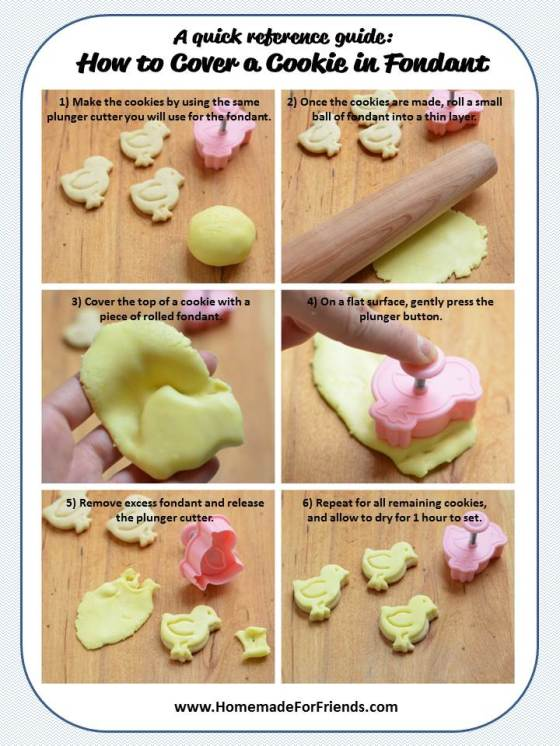 How to Cover a Cookie in Fondant Icing.